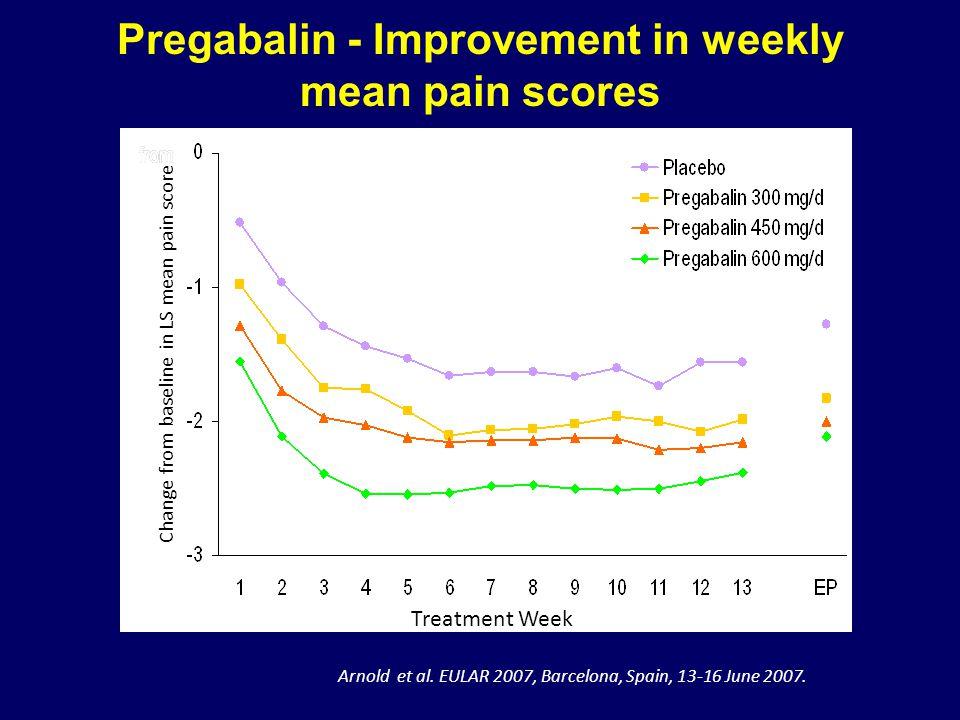 Arnold et al. EULAR 2007, Barcelona, Spain, 13-16 June 2007. Change from baseline in LS mean pain score Treatment Week Pregabalin - Improvement in wee
