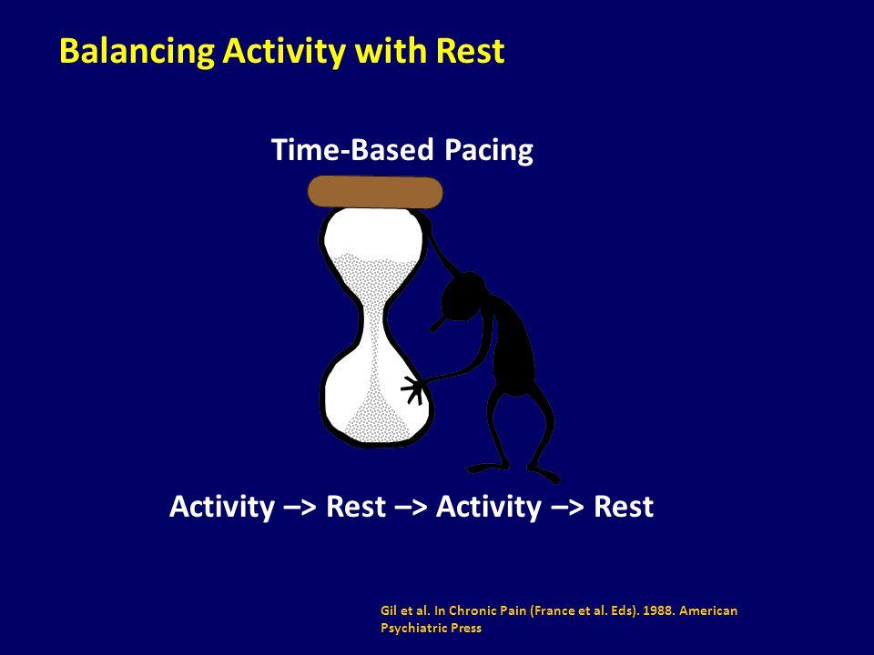 Gil et al. In Chronic Pain (France et al. Eds). 1988. American Psychiatric Press Time-Based Pacing Activity –> Rest –> Activity –> Rest Balancing Acti