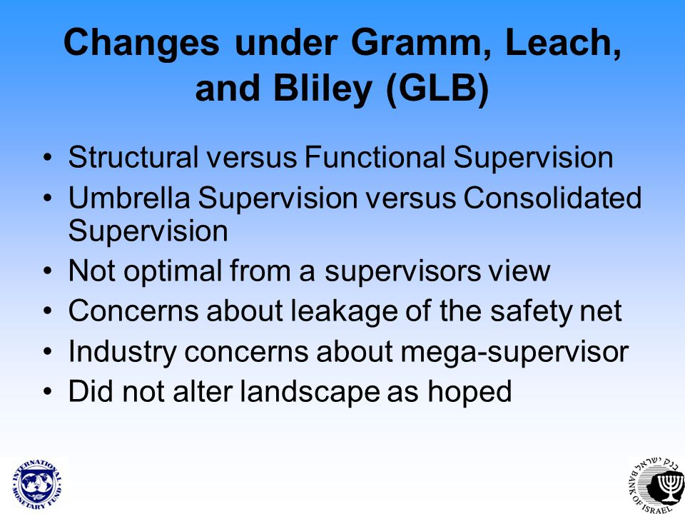 Changes under Gramm, Leach, and Bliley (GLB) Structural versus Functional Supervision Umbrella Supervision versus Consolidated Supervision Not optimal