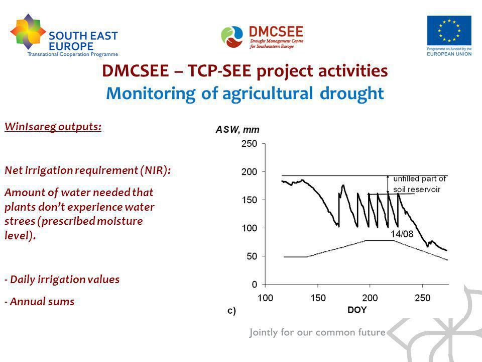DMCSEE – TCP-SEE project activities Monitoring of agricultural drought WinIsareg outputs: Net irrigation requirement (NIR): Amount of water needed tha