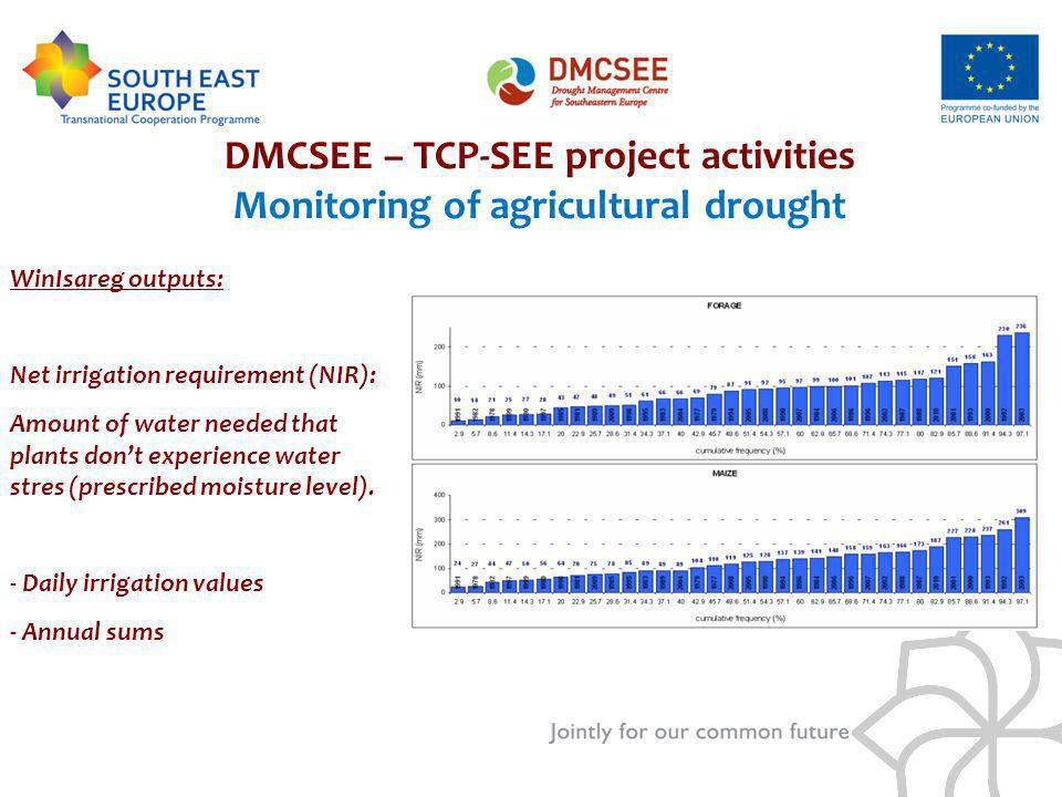 DMCSEE – TCP-SEE project activities Monitoring of agricultural drought WinIsareg outputs: Net irrigation requirement (NIR): Amount of water needed that plants dont experience water stres (prescribed moisture level).