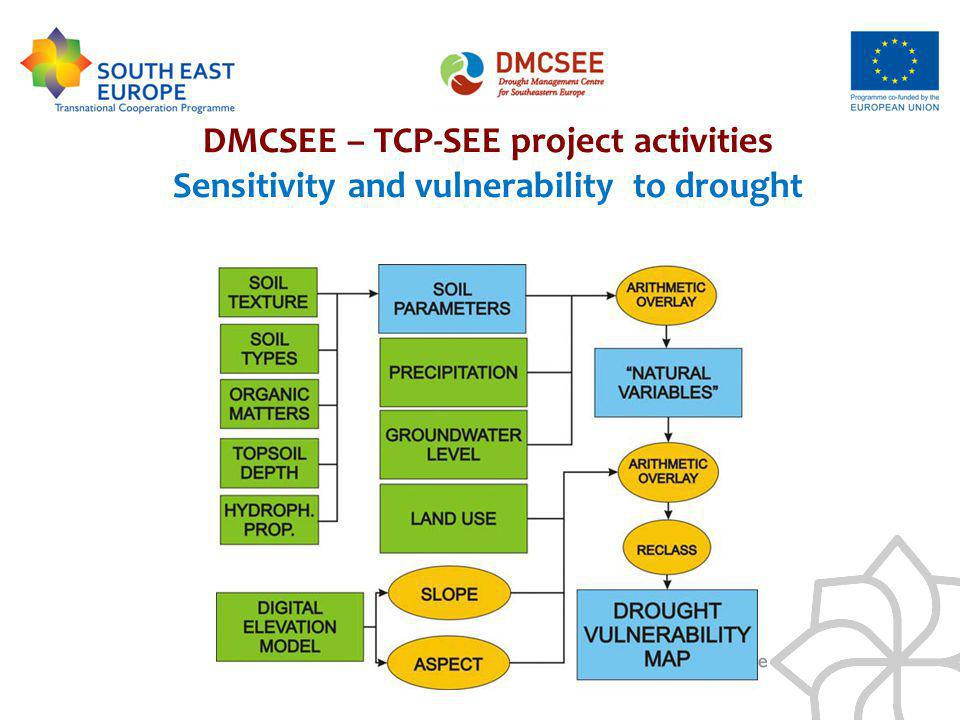 DMCSEE – TCP-SEE project activities Sensitivity and vulnerability to drought