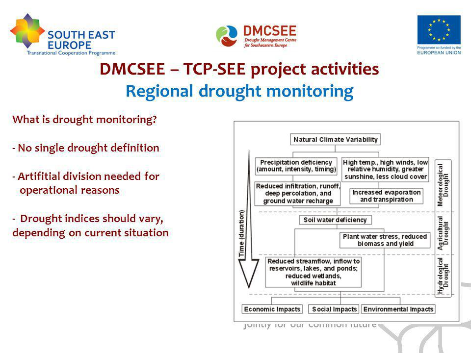 DMCSEE – TCP-SEE project activities Regional drought monitoring What is drought monitoring? - No single drought definition - Artifitial division neede