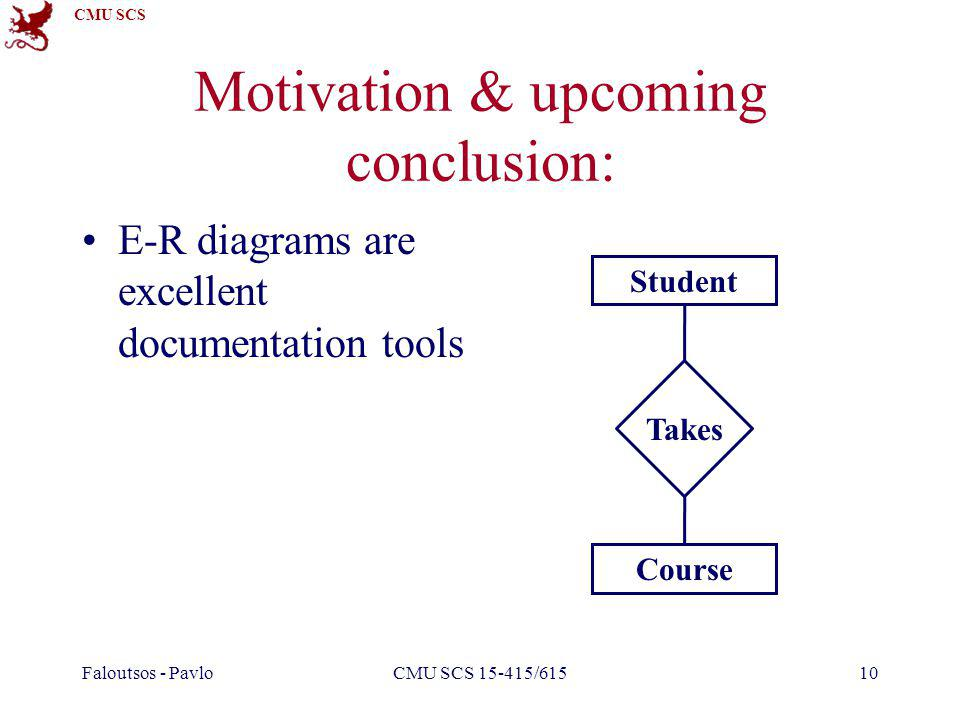 CMU SCS Motivation & upcoming conclusion: E-R diagrams are excellent documentation tools Faloutsos - PavloCMU SCS 15-415/61510 Student Course Takes