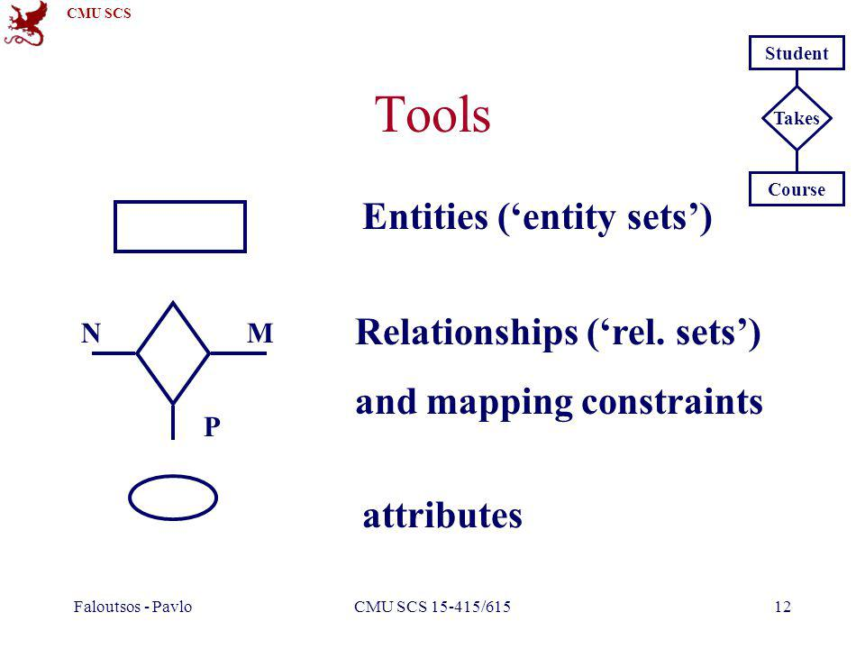 CMU SCS Faloutsos - PavloCMU SCS 15-415/61512 Tools Entities (entity sets) Relationships (rel. sets) and mapping constraints attributes NM P Student C