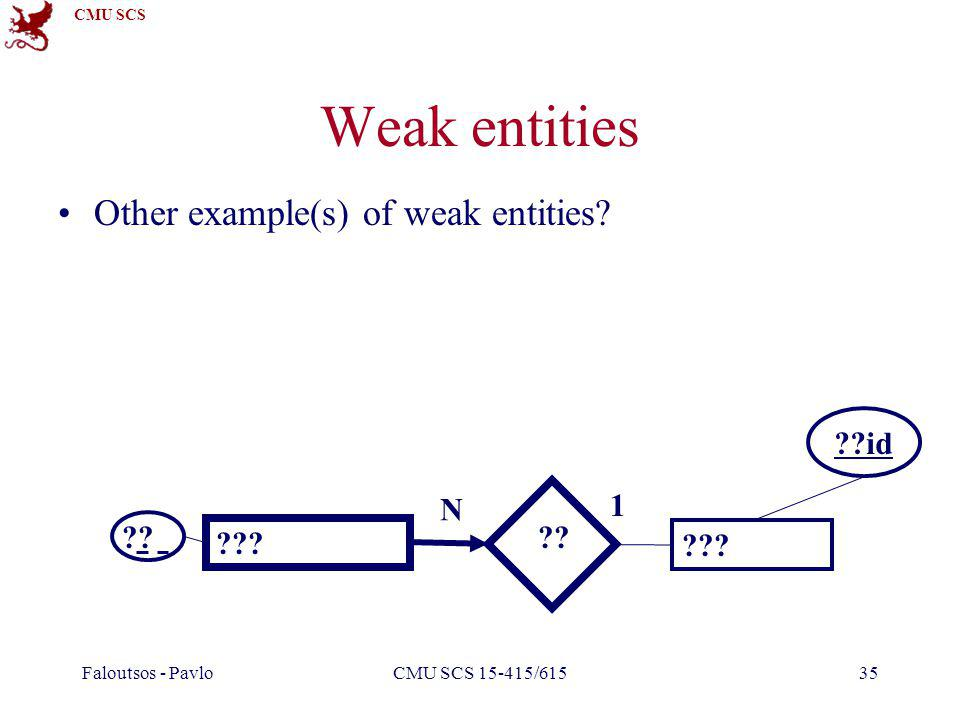 CMU SCS Faloutsos - PavloCMU SCS 15-415/61535 Weak entities Other example(s) of weak entities.