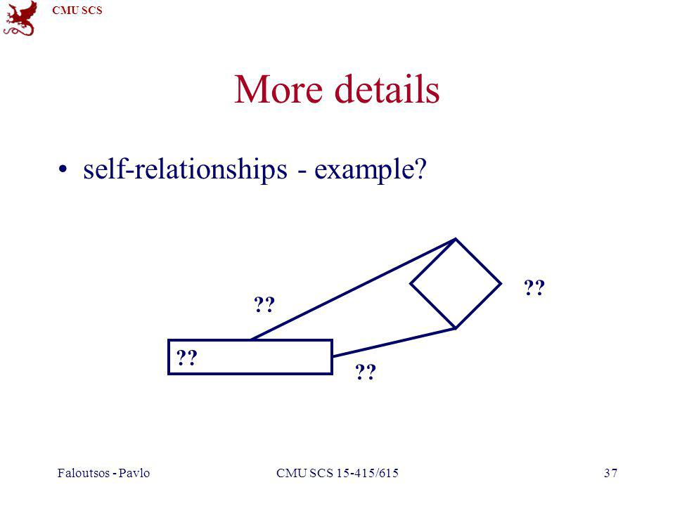 CMU SCS Faloutsos - PavloCMU SCS 15-415/61537 More details self-relationships - example? ??