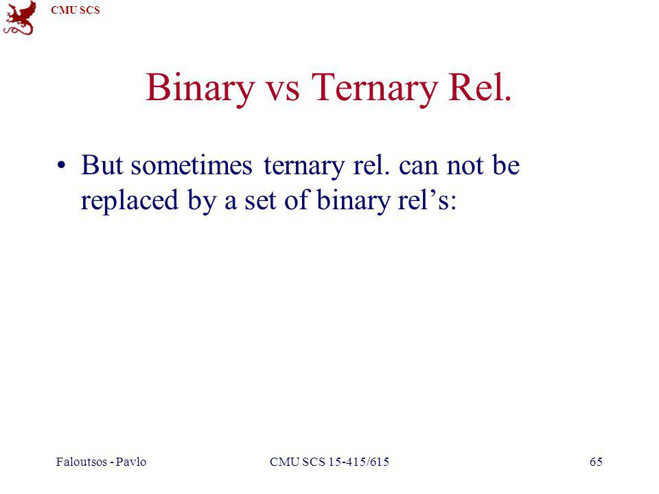 CMU SCS Faloutsos - PavloCMU SCS 15-415/61565 Binary vs Ternary Rel. But sometimes ternary rel. can not be replaced by a set of binary rels: