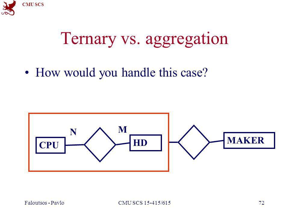 CMU SCS Ternary vs. aggregation How would you handle this case? Faloutsos - PavloCMU SCS 15-415/61572 CPU HD N M MAKER