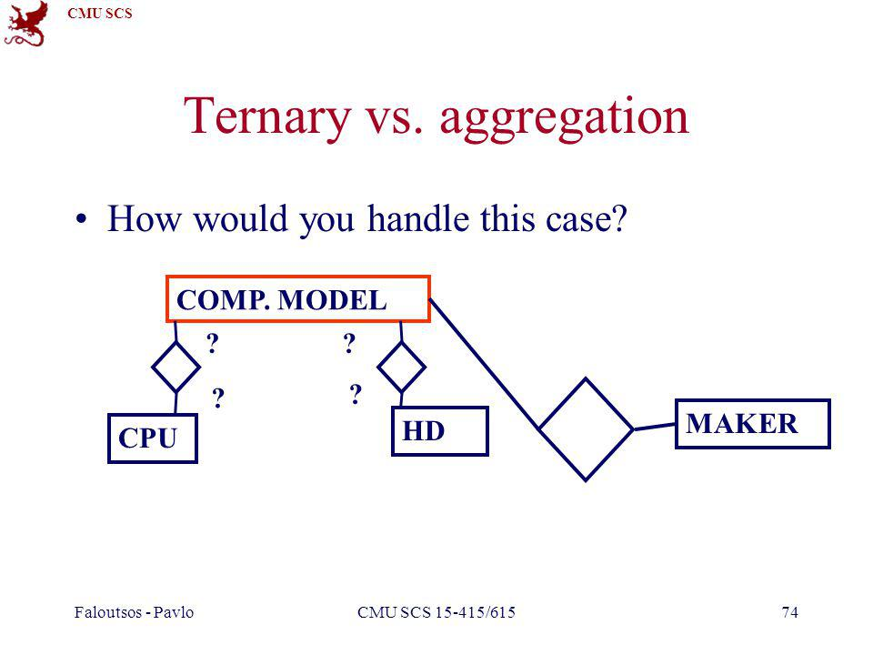 CMU SCS Ternary vs. aggregation How would you handle this case.
