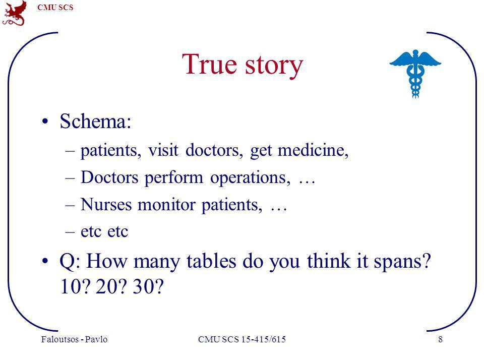 CMU SCS True story Schema: –patients, visit doctors, get medicine, –Doctors perform operations, … –Nurses monitor patients, … –etc etc Q: How many tab