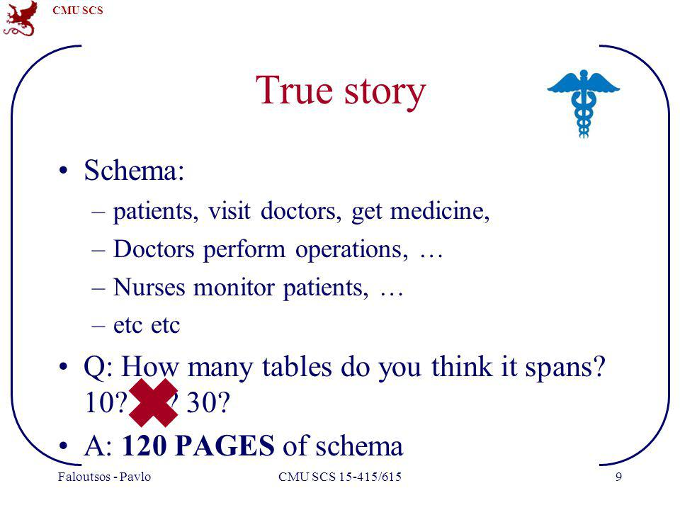 CMU SCS True story Schema: –patients, visit doctors, get medicine, –Doctors perform operations, … –Nurses monitor patients, … –etc etc Q: How many tables do you think it spans.