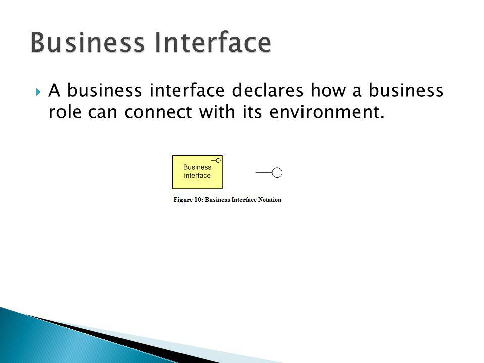 A business interface declares how a business role can connect with its environment.