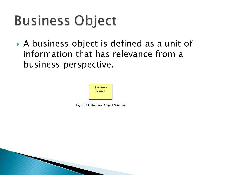 A business object is defined as a unit of information that has relevance from a business perspective.