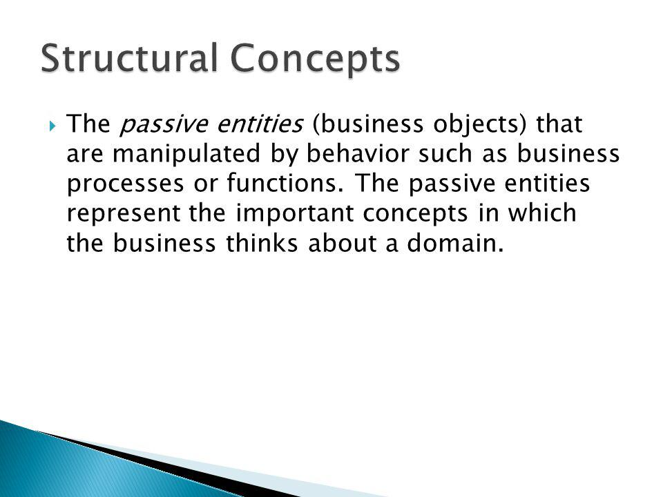 The passive entities (business objects) that are manipulated by behavior such as business processes or functions. The passive entities represent the i