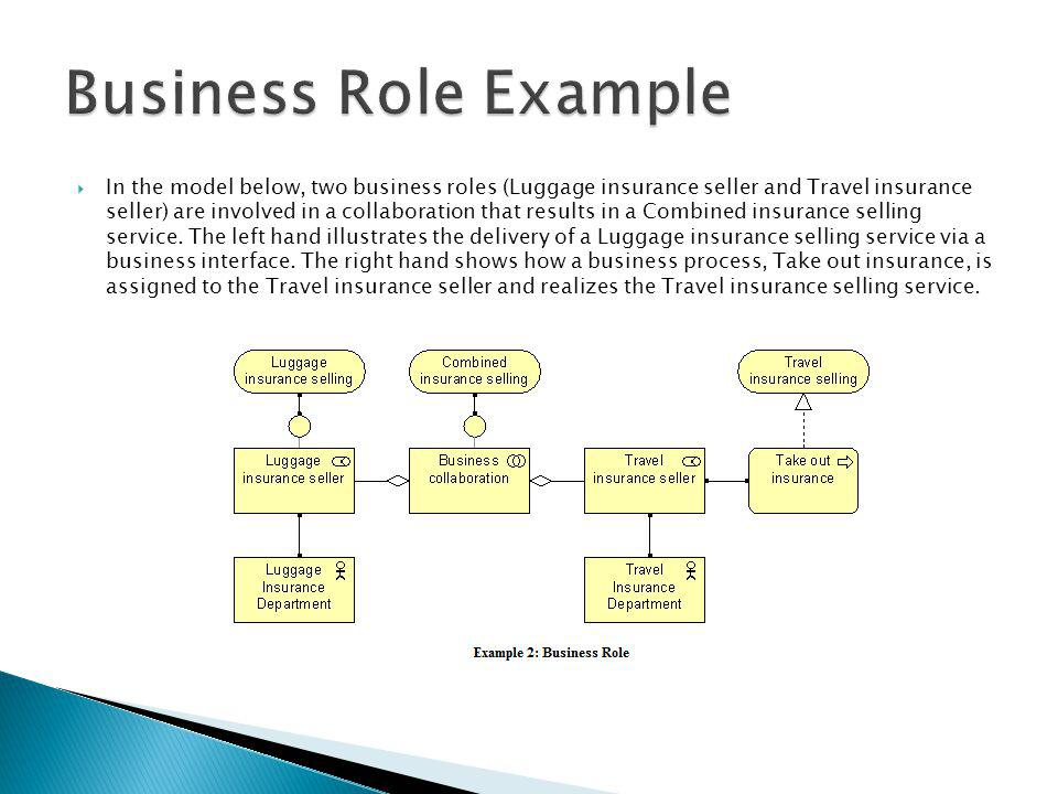 In the model below, two business roles (Luggage insurance seller and Travel insurance seller) are involved in a collaboration that results in a Combin