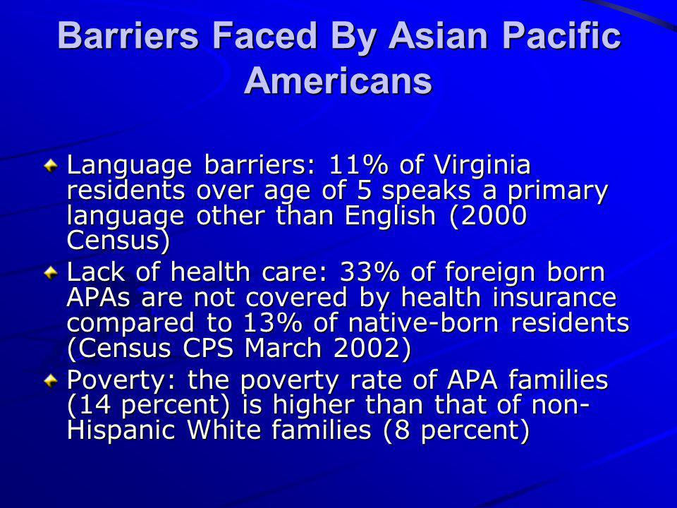 Barriers Faced By Asian Pacific Americans Language barriers: 11% of Virginia residents over age of 5 speaks a primary language other than English (200