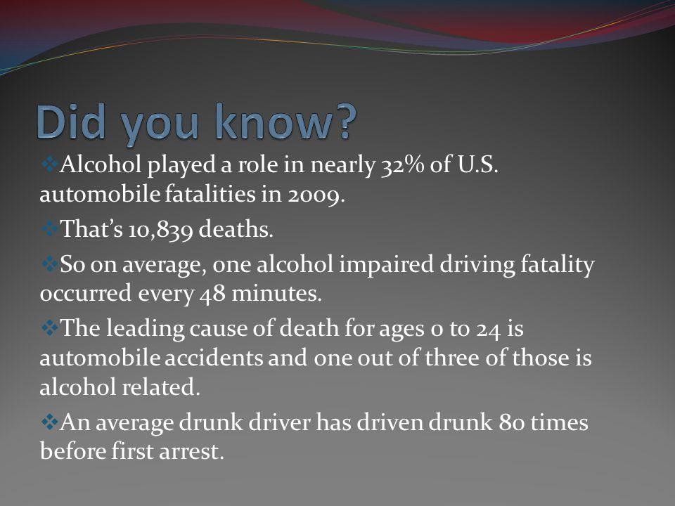 Blood Alcohol Concentration The legal limit for people 21 and over is.08% The legal limit for people under 21 is.02% The legal limit for commercial drivers is.04%