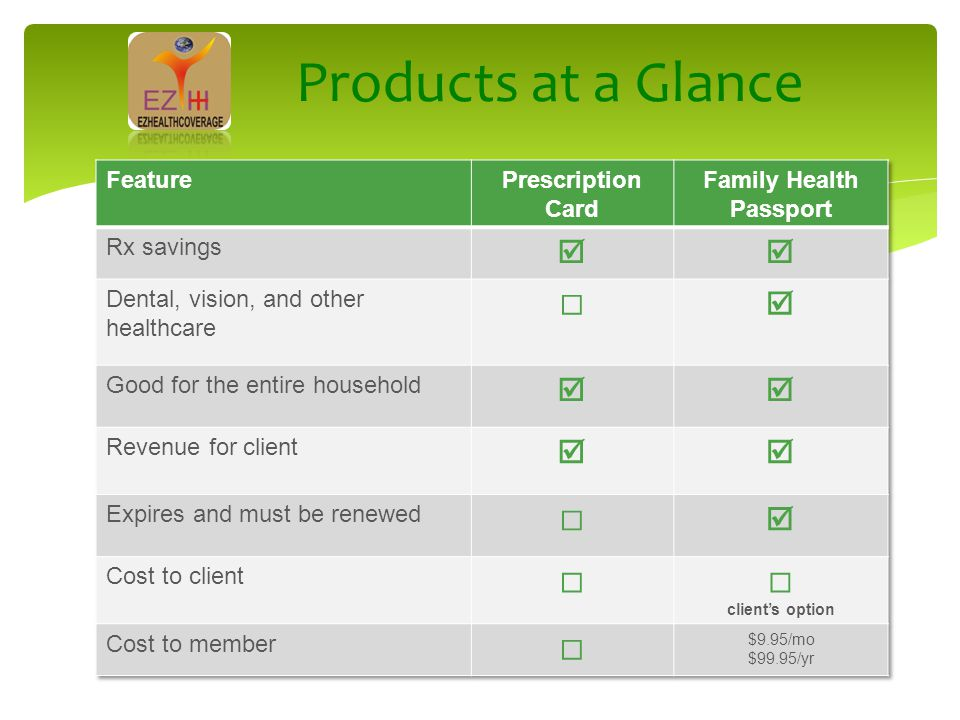Products at a Glance