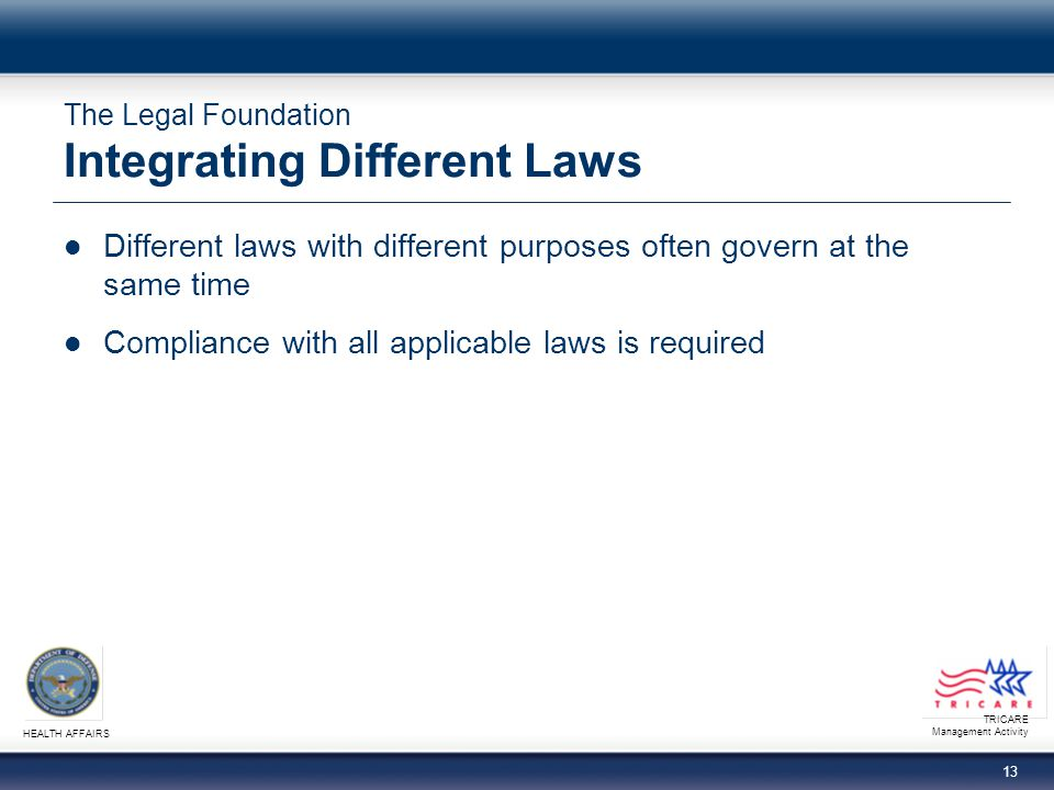 TRICARE Management Activity HEALTH AFFAIRS 13 The Legal Foundation Integrating Different Laws Different laws with different purposes often govern at the same time Compliance with all applicable laws is required