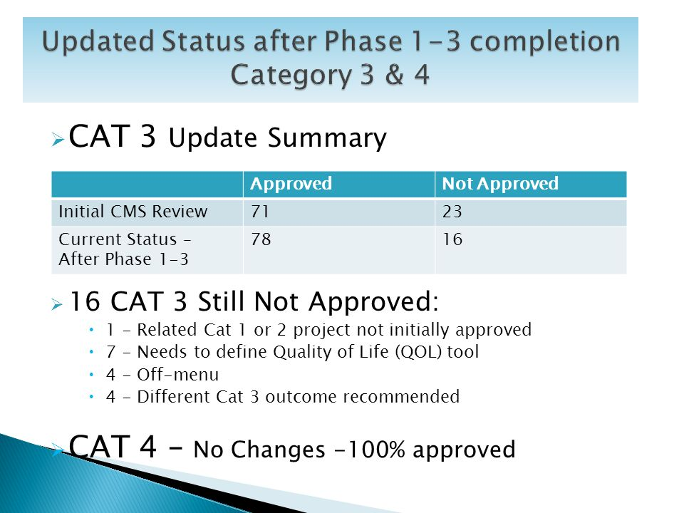 CAT 3 Update Summary 16 CAT 3 Still Not Approved: 1 - Related Cat 1 or 2 project not initially approved 7 - Needs to define Quality of Life (QOL) tool