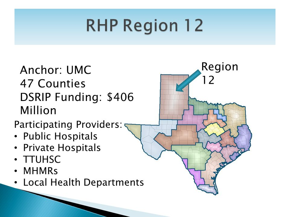 3 Region 12 Anchor: UMC 47 Counties DSRIP Funding: $406 Million Participating Providers: Public Hospitals Private Hospitals TTUHSC MHMRs Local Health