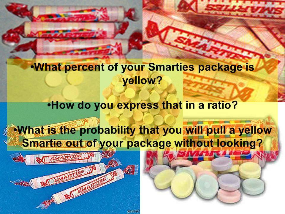 What percent of your Smarties package is yellow? How do you express that in a ratio? What is the probability that you will pull a yellow Smartie out o