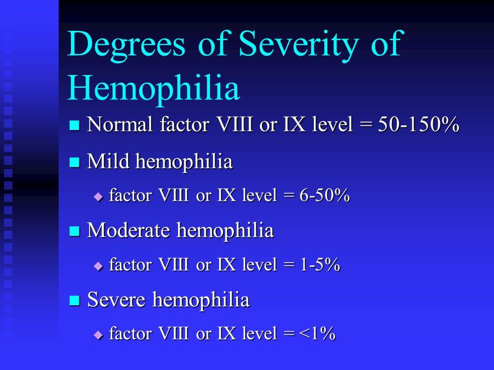 Degrees of Severity of Hemophilia Normal factor VIII or IX level = 50-150% Normal factor VIII or IX level = 50-150% Mild hemophilia Mild hemophilia fa