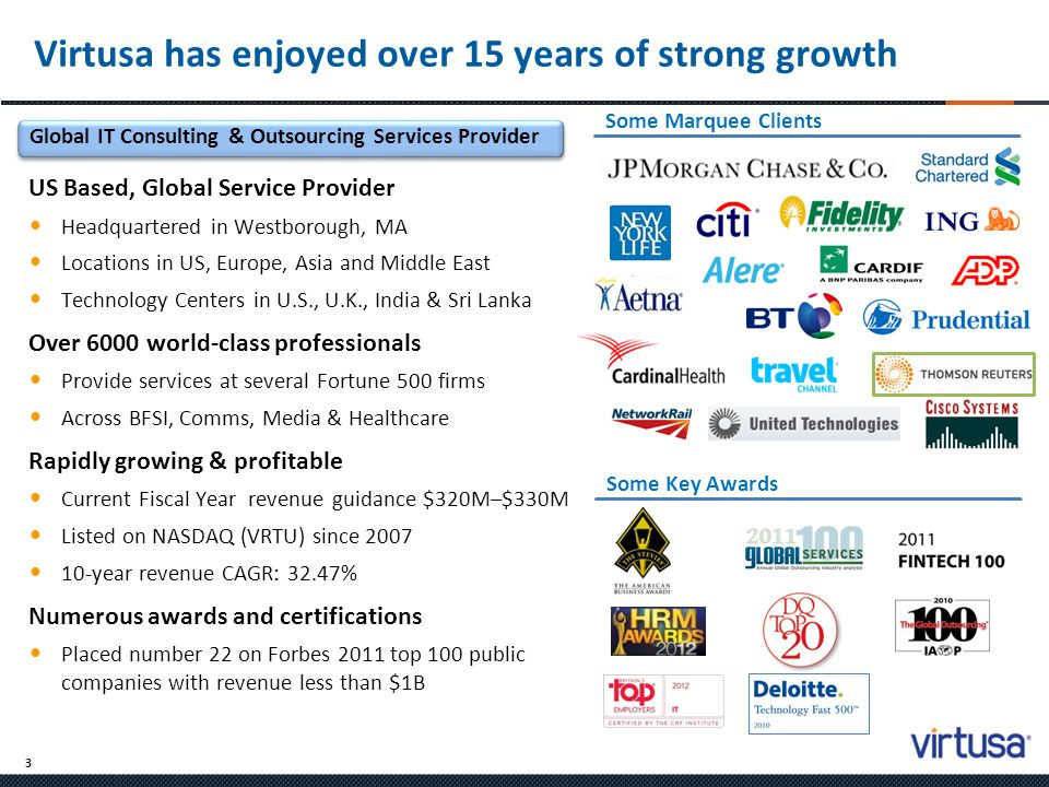 3 Virtusa has enjoyed over 15 years of strong growth Global IT Consulting & Outsourcing Services Provider Some Key Awards Some Marquee Clients US Base