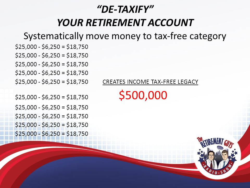 DE-TAXIFY YOUR RETIREMENT ACCOUNT Systematically move money to tax-free category $25,000 - $6,250 = $18,750 $25,000 - $6,250 = $18,750CREATES INCOME TAX-FREE LEGACY $25,000 - $6,250 = $18,750 $500,000 $25,000 - $6,250 = $18,750