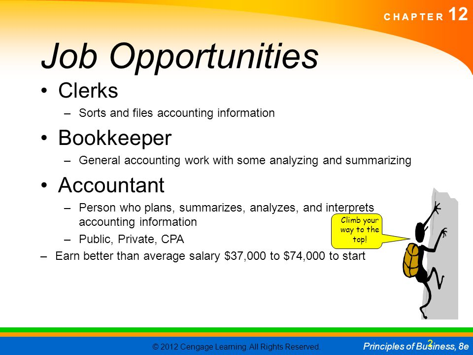 © 2012 Cengage Learning. All Rights Reserved. Principles of Business, 8e C H A P T E R 12 2 Job Opportunities Clerks –Sorts and files accounting infor