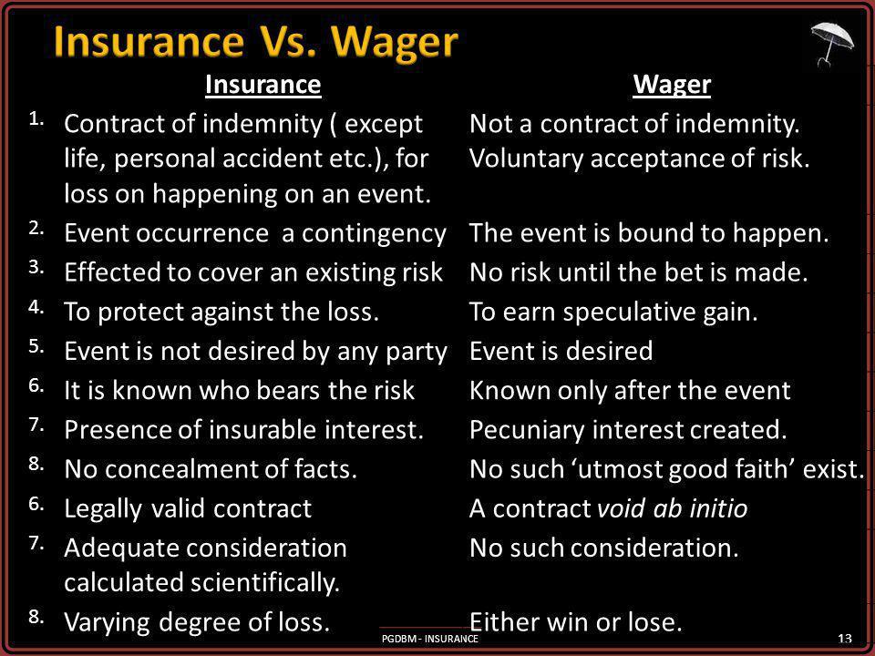 PGDBM - INSURANCE 13 InsuranceWager 1.