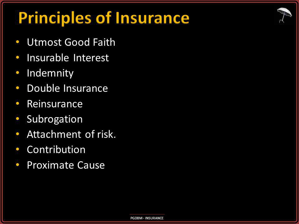 PGDBM - INSURANCE Utmost Good Faith Utmost Good Faith Insurable Interest Insurable Interest Indemnity Indemnity Double Insurance Double Insurance Reinsurance Reinsurance Subrogation Subrogation Attachment of risk.