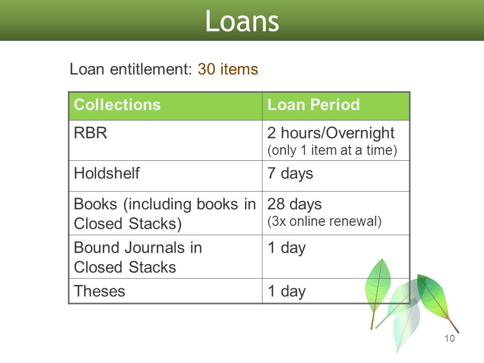 Loans 10 Loan entitlement: 30 items CollectionsLoan Period RBR2 hours/Overnight (only 1 item at a time) Holdshelf7 days Books (including books in Clos