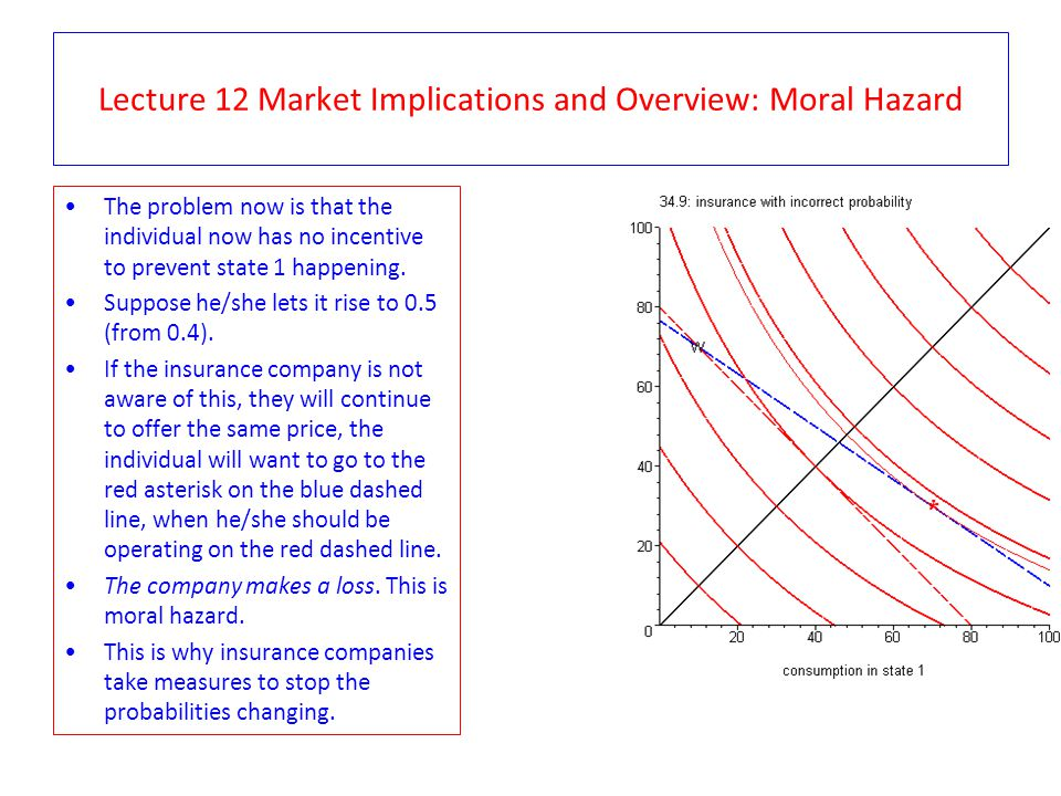 Lecture 9 Economic approaches to risk: Conclusion (Subjective) Expected Utility is the workhorse of economics.