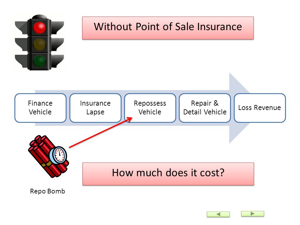 Finance Vehicle Insurance Lapse Repossess Vehicle Repair & Detail Vehicle Loss Revenue Without Point of Sale Insurance How much does it cost? Repo Bom