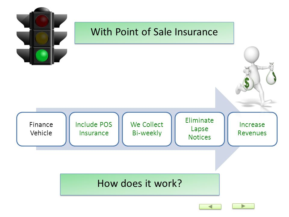 With Point of Sale Insurance Finance Vehicle Include POS Insurance We Collect Bi-weekly Eliminate Lapse Notices Increase Revenues How does it work?