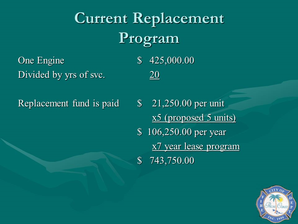 Current Replacement Program One Engine$ 425,000.00 Divided by yrs of svc.