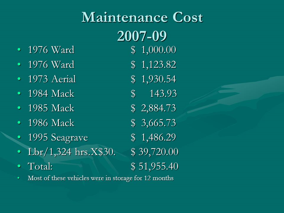 Maintenance Cost 2007-09 1976 Ward $ 1,000.001976 Ward $ 1,000.00 1976 Ward$ 1,123.821976 Ward$ 1,123.82 1973 Aerial$ 1,930.541973 Aerial$ 1,930.54 19
