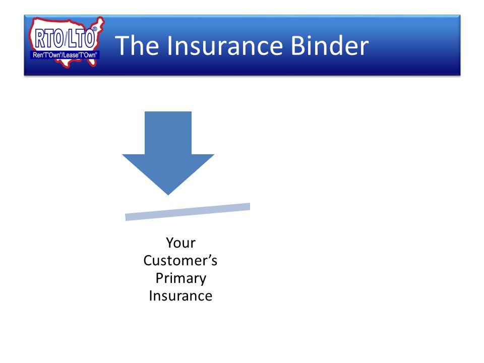 The Insurance Binder Customer Picks Out Car Fax Insurance Binder Request 345 The Paperwork Process
