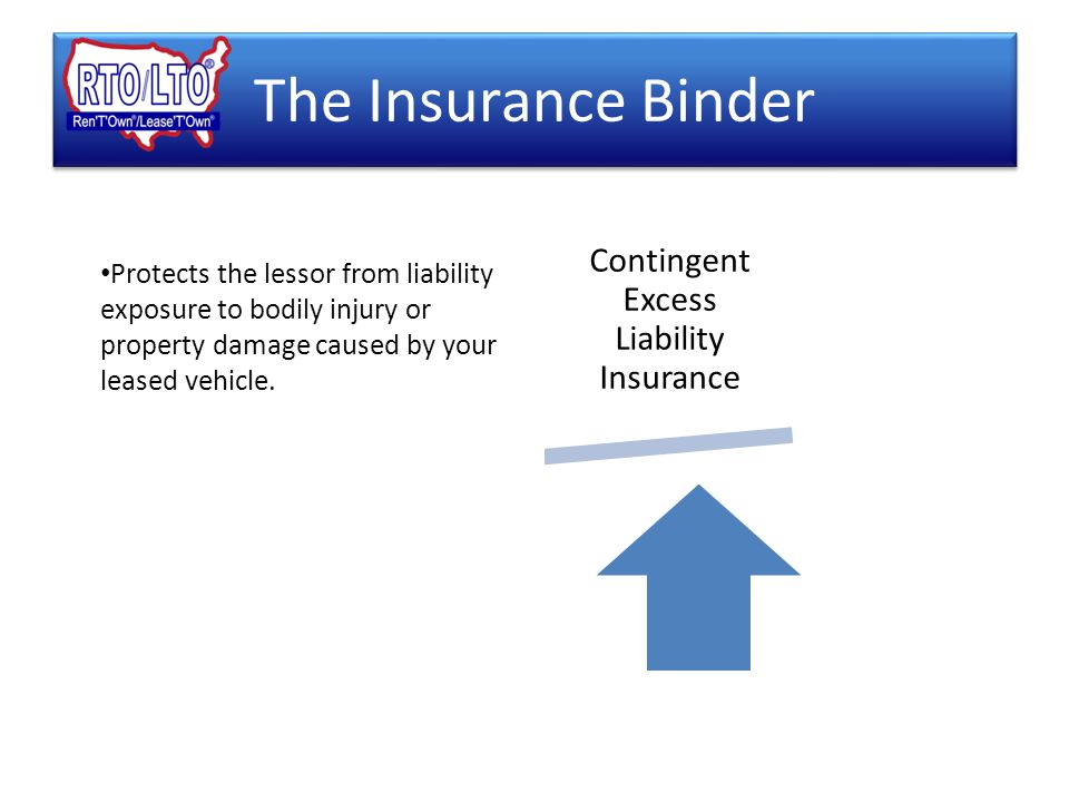 The Insurance Binder Contingent Excess Liability Insurance Your Customers Primary Insurance Protects the lessor from liability exposure to bodily injury or property damage caused by your leased vehicle.