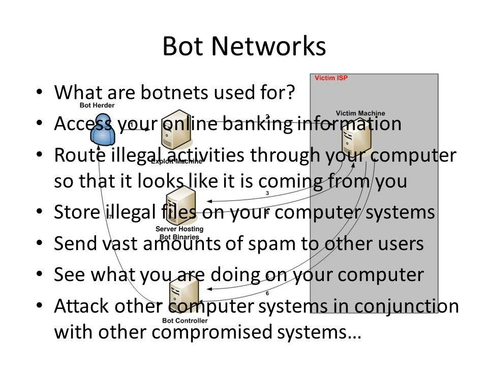 Bot Networks What are botnets used for.
