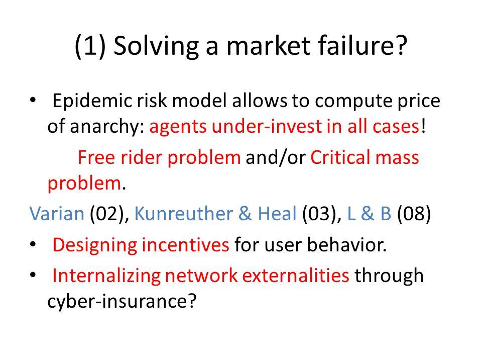(1) Solving a market failure.