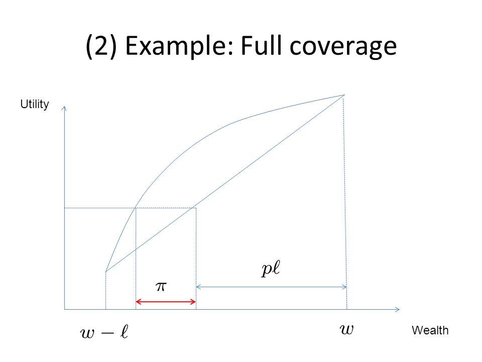 (2) Optimal risk sharing under asymmetric information Asymmetric information : adverse selection and moral hazard.