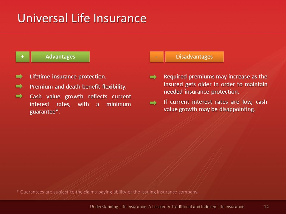 Universal Life Insurance 14Understanding Life Insurance: A Lesson in Traditional and Indexed Life Insurance Advantages Disadvantages + + - - Lifetime insurance protection.