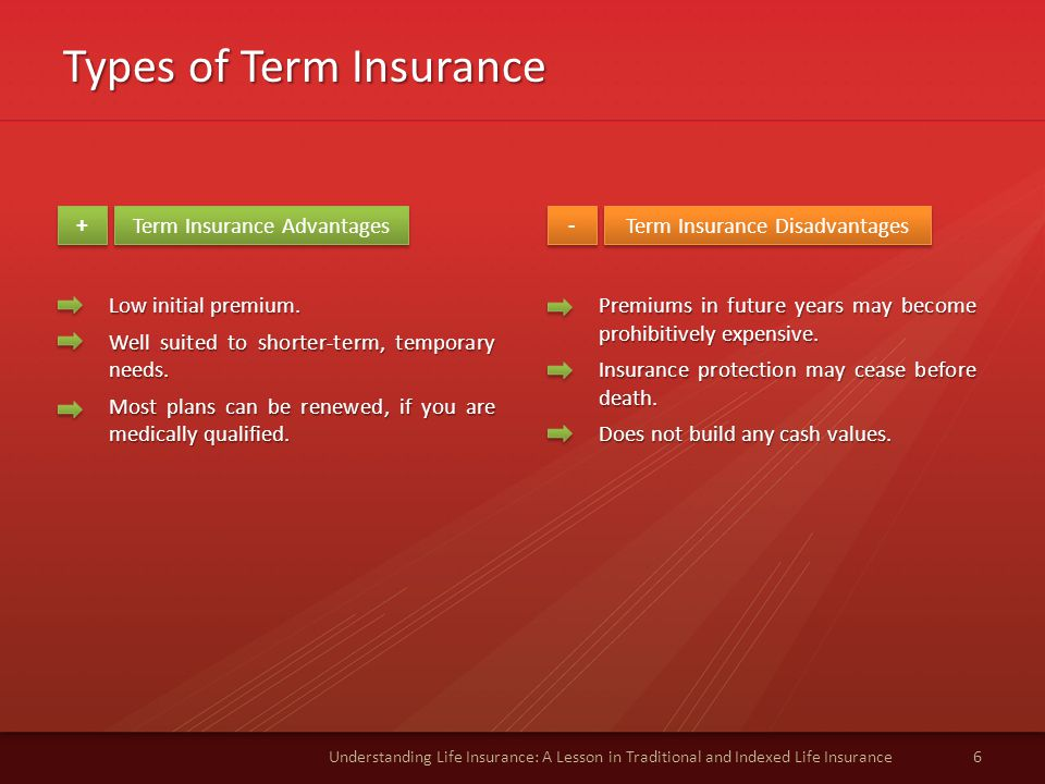 Types of Term Insurance 6Understanding Life Insurance: A Lesson in Traditional and Indexed Life Insurance Term Insurance Advantages Term Insurance Disadvantages + + - - Low initial premium.