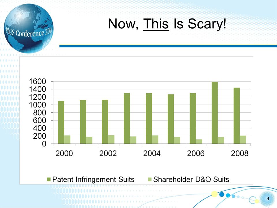 Patent Risks: What Else Gives your Clients Nightmares.