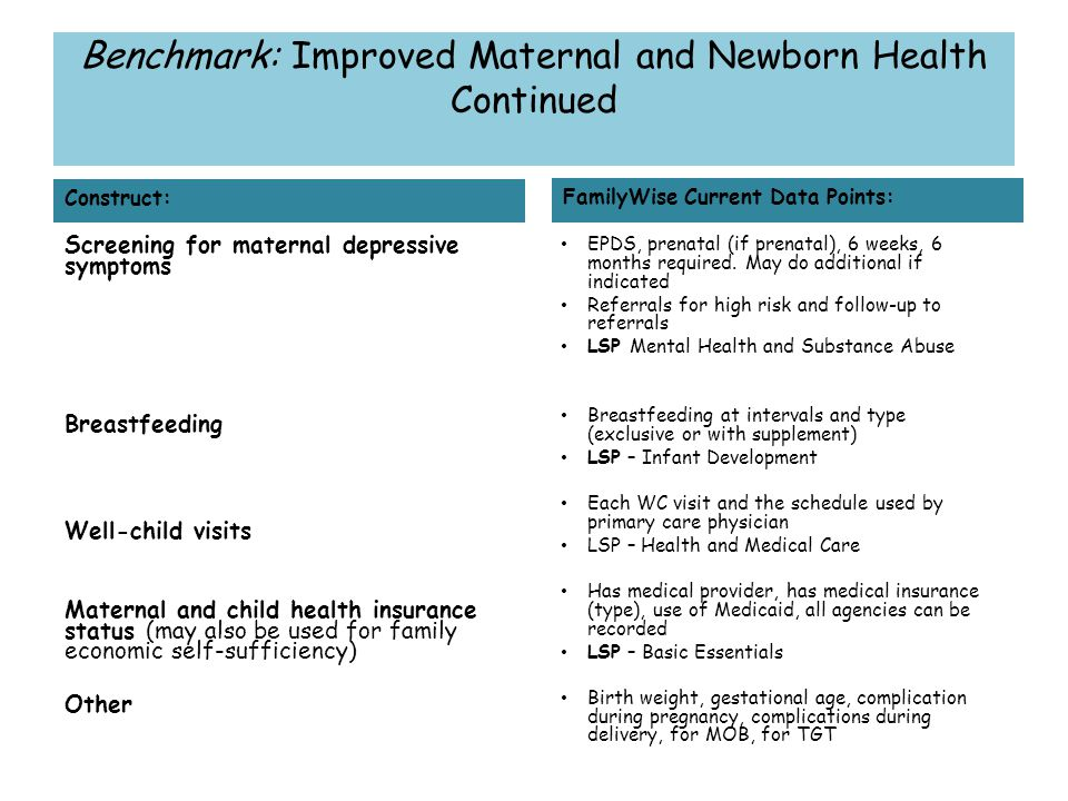 Benchmark: Improved Maternal and Newborn Health Continued Construct: Screening for maternal depressive symptoms Breastfeeding Well-child visits Maternal and child health insurance status (may also be used for family economic self-sufficiency) Other FamilyWise Current Data Points: EPDS, prenatal (if prenatal), 6 weeks, 6 months required.