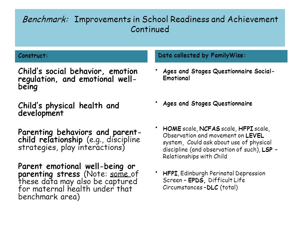 Benchmark: Improvements in School Readiness and Achievement Continued Construct: Childs social behavior, emotion regulation, and emotional well- being Childs physical health and development Parenting behaviors and parent- child relationship (e.g., discipline strategies, play interactions) Parent emotional well-being or parenting stress (Note: some of these data may also be captured for maternal health under that benchmark area) Data collected by FamilyWise: Ages and Stages Questionnaire Social- Emotional Ages and Stages Questionnaire HOME scale, NCFAS scale, HFPI scale, Observation and movement on LEVEL system, Could ask about use of physical discipline (and observation of such), LSP – Relationships with Child HFPI, Edinburgh Perinatal Depression Screen – EPDS, Difficult Life Circumstances –DLC (total)