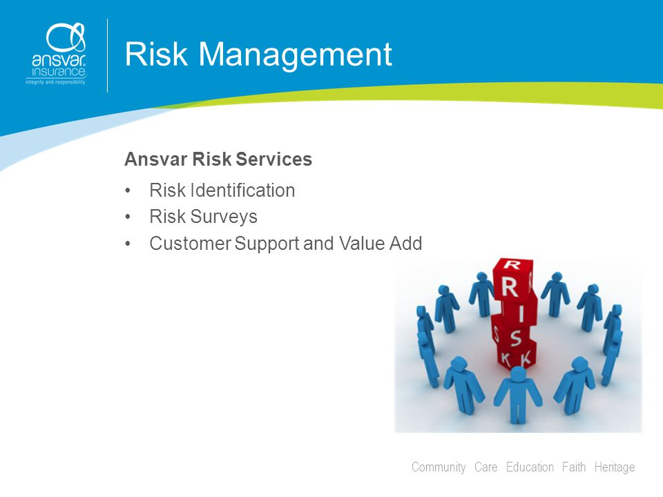 Community Care Education Faith Heritage Risk Management Ansvar Risk Services Risk Identification Risk Surveys Customer Support and Value Add